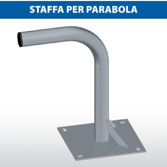 Zanca per parabola